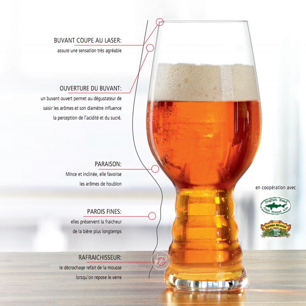 verre a biere ipa